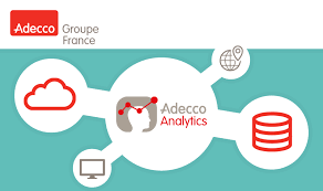 solution HR Analytics par Adecco